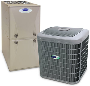 Your current HVAC system
